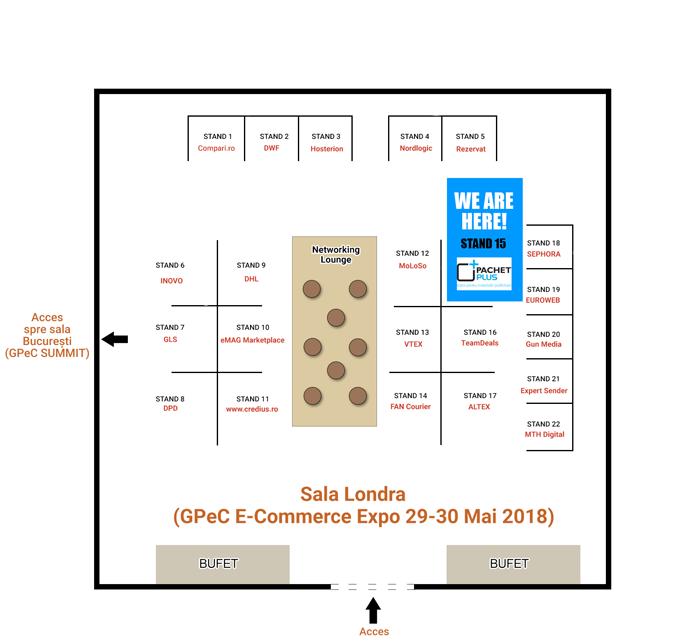 GPeC-Expo-Mai-2018_plan_PachetPlus