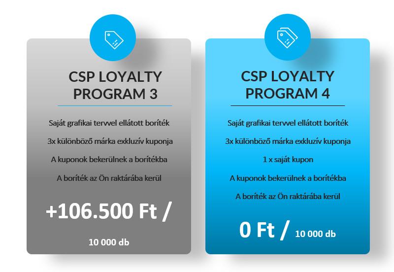 CS Loyalty programs
